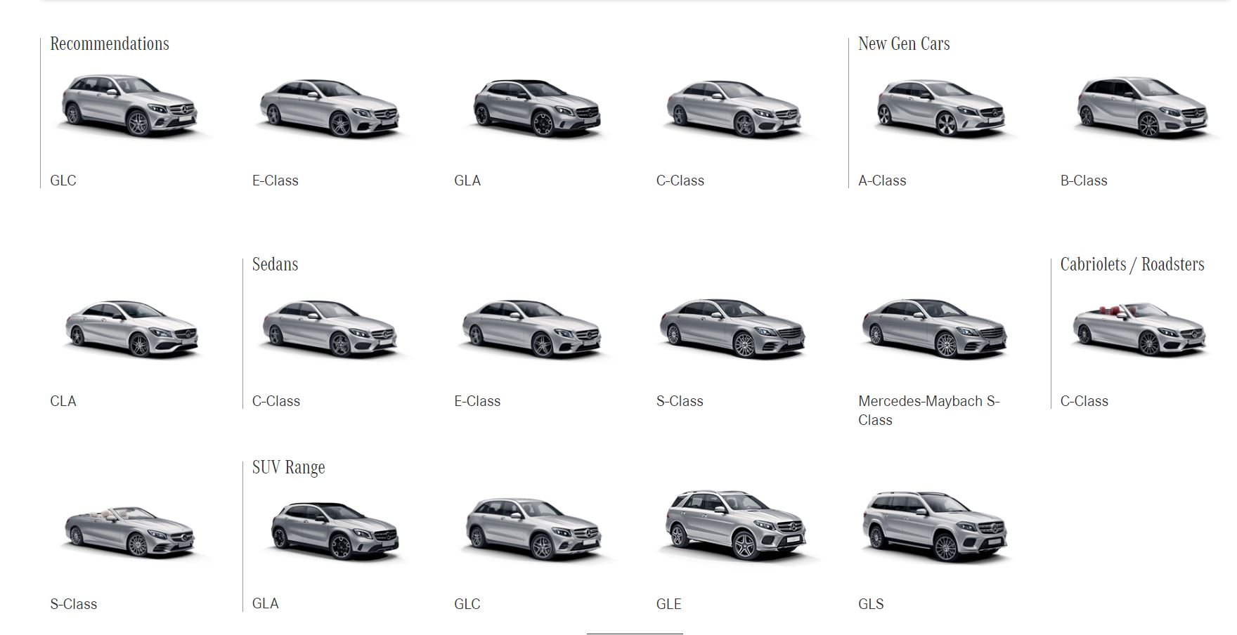 BENZ CARS LIST IN INDIA