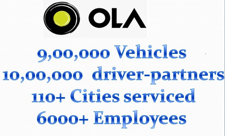 OLA CABS START UP