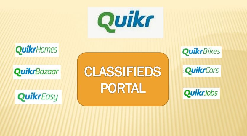QUIKR - CLASSIFIED PORTAL RELATED TO BIKES, CARS, SHOPPING, JOBS, HOMES etc..